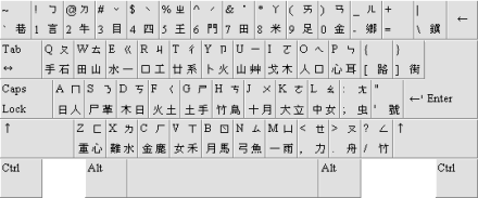 Chinese Keyboard